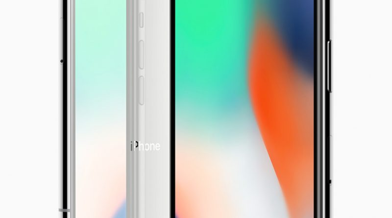 Wat is screen-to-body ratio